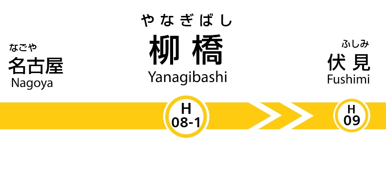 柳橋駅 駅名標