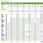 【悲報】えきから時刻表、3月29日でサービス運営終了へ