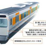 【JR東海】315系のデザインや詳細を発表!2021年度から352両を新製、静岡や名古屋等へ