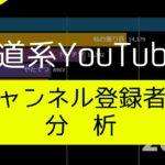 【鉄道Youtubeチャンネル】2020年3月:チャンネル登録数分析