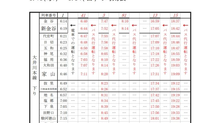 【大井川鐵道】昼間の列車運行を全て休止へ…列車は1日3本だけ運行、他はバスへ