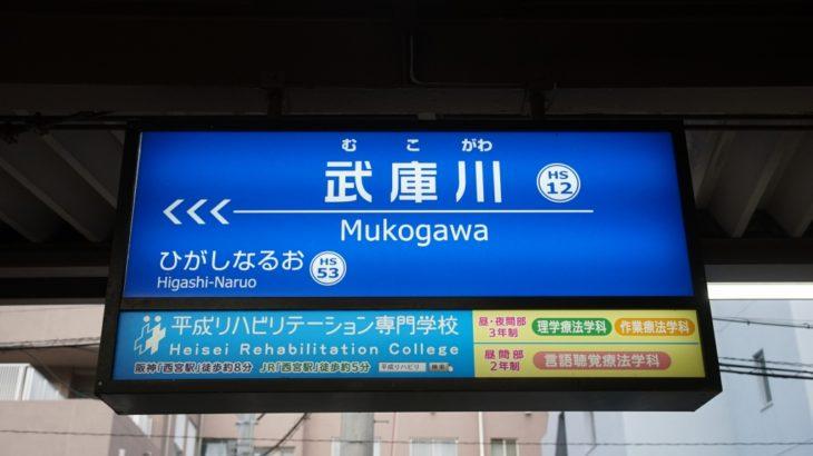 「武庫川の向こう側」用の画像素材(利用可)