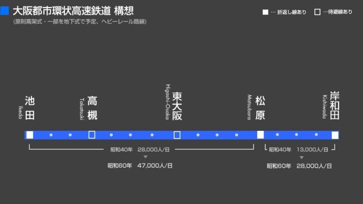 【コラム】大阪モノレールを普通鉄道で作る「大阪都市圏環状鉄道」構想があった