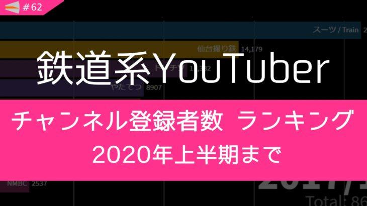 【統計】2020年上半期:鉄道Youtubeチャンネル登録数ランキング