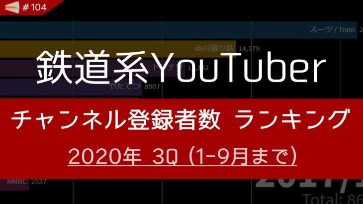 【動画#104】Youtubeで最新動画公開!「最新版 鉄道・交通系Youtuber チャンネル登録者数ランキング」です!