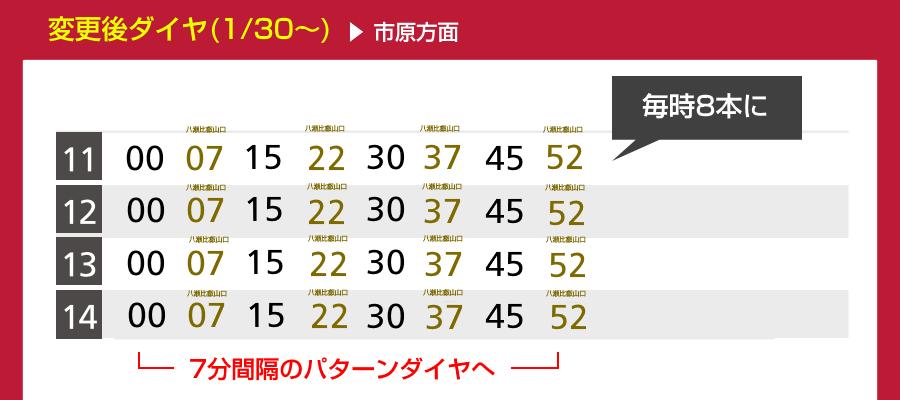 【叡電】日中の減便実施へ。叡山電鉄ダイヤ変更(2021/1/30より)