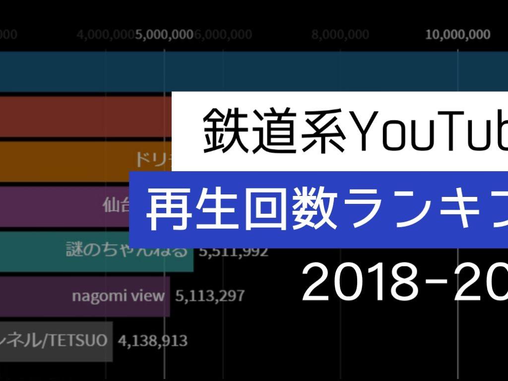 【Youtube#120】「鉄道・交通系Youtuber 再生回数ランキング」を公開しました!