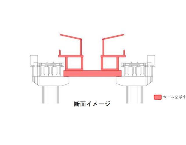 【阪急】武庫川新駅、8年の審議を経て検討合意。阪急神戸線